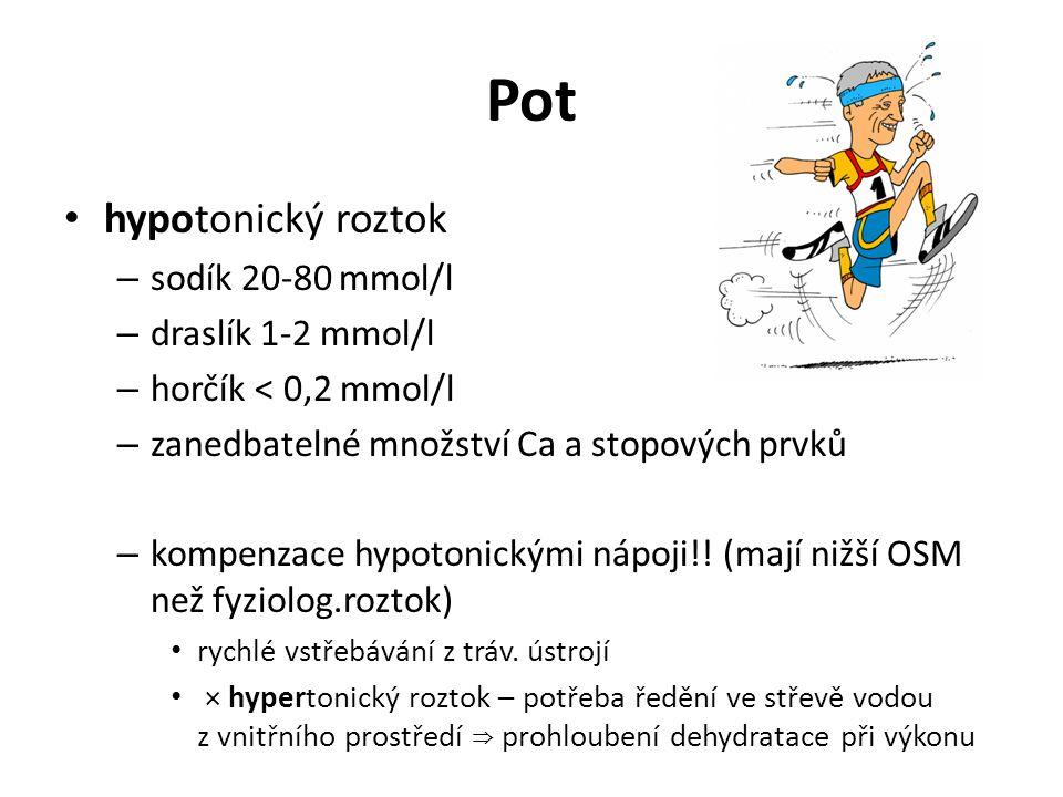 Pot hypotonický roztok sodík 20-80 mmol/l draslík 1-2 mmol/l
