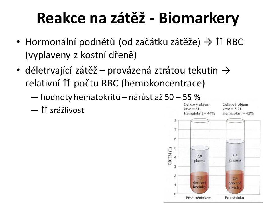 Reakce na zátěž - Biomarkery