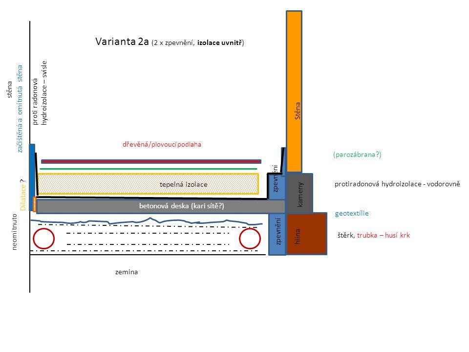 Varianta 2a (2 x zpevnění, izolace uvnitř)