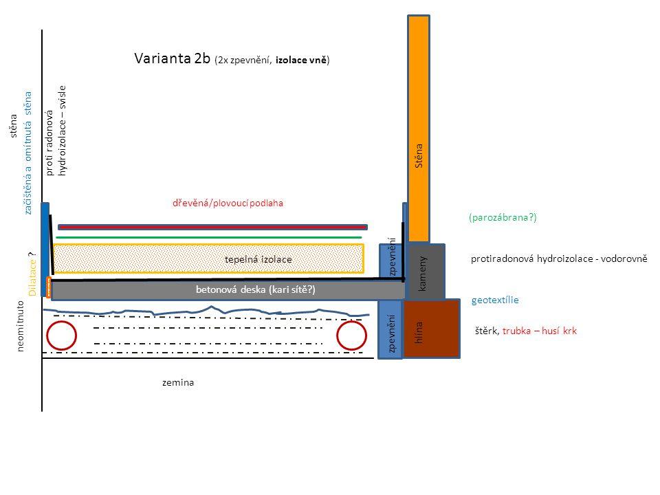 Varianta 2b (2x zpevnění, izolace vně)