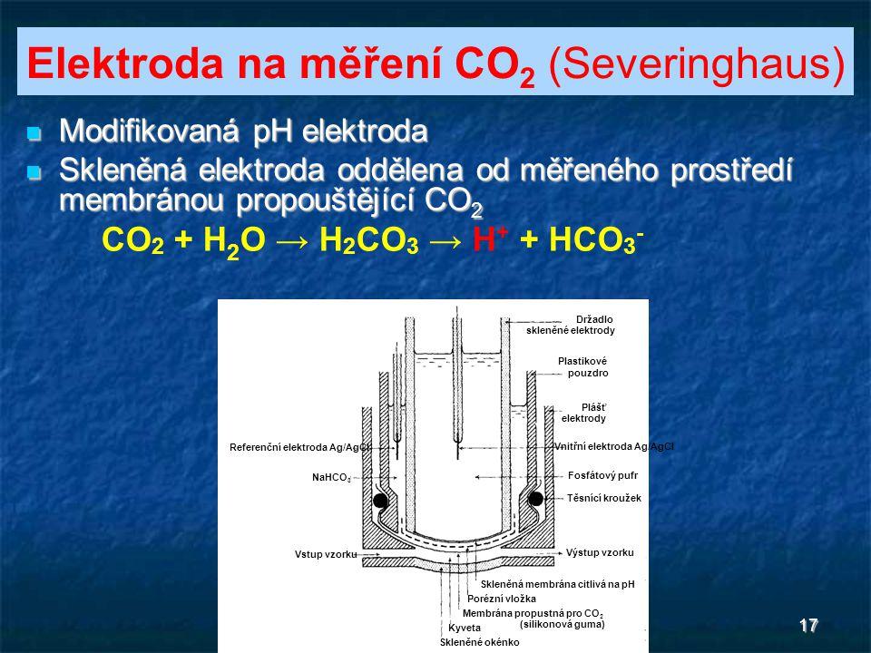 Elektroda na měření CO2 (Severinghaus)