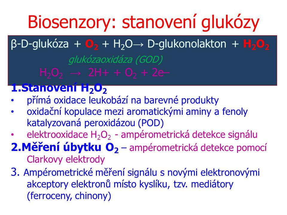 Biosenzory: stanovení glukózy