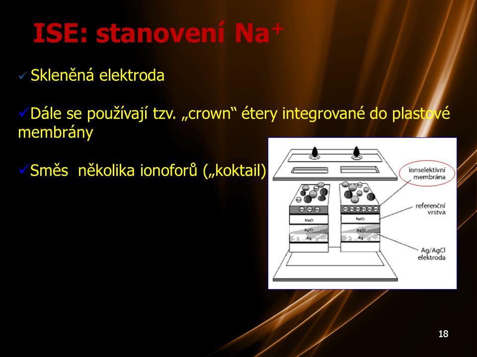 """ISE: stanovení Na+ Skleněná elektroda. Dále se používají tzv. """"crown étery integrované do plastové membrány."""