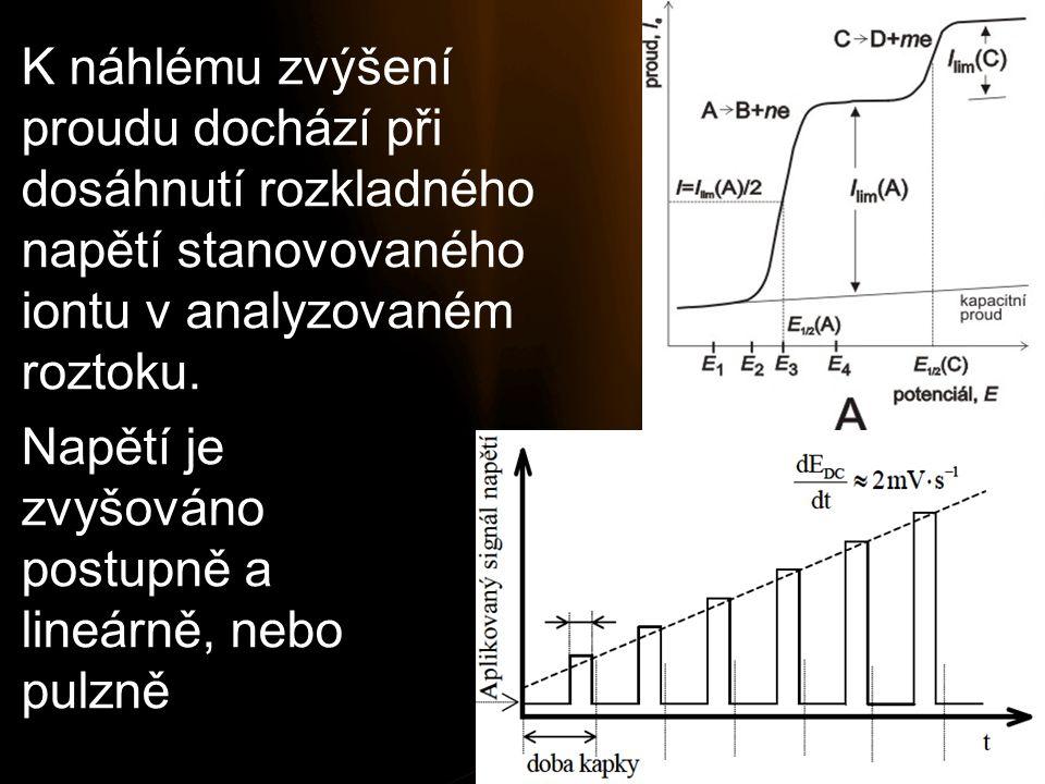 K náhlému zvýšení proudu dochází při dosáhnutí rozkladného napětí stanovovaného iontu v analyzovaném roztoku.