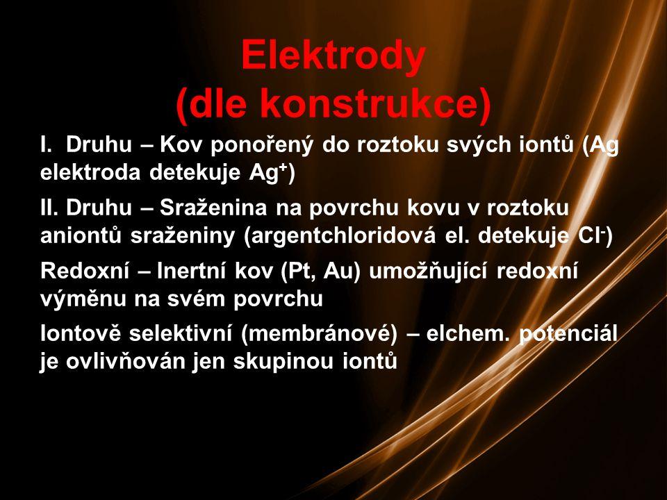 Elektrody (dle konstrukce)