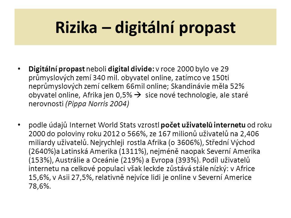 Rizika – digitální propast