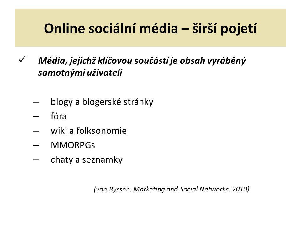 Online sociální média – širší pojetí