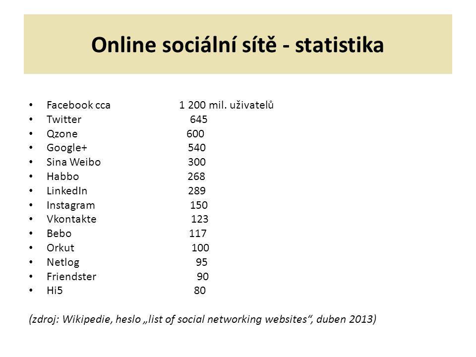 Online sociální sítě - statistika