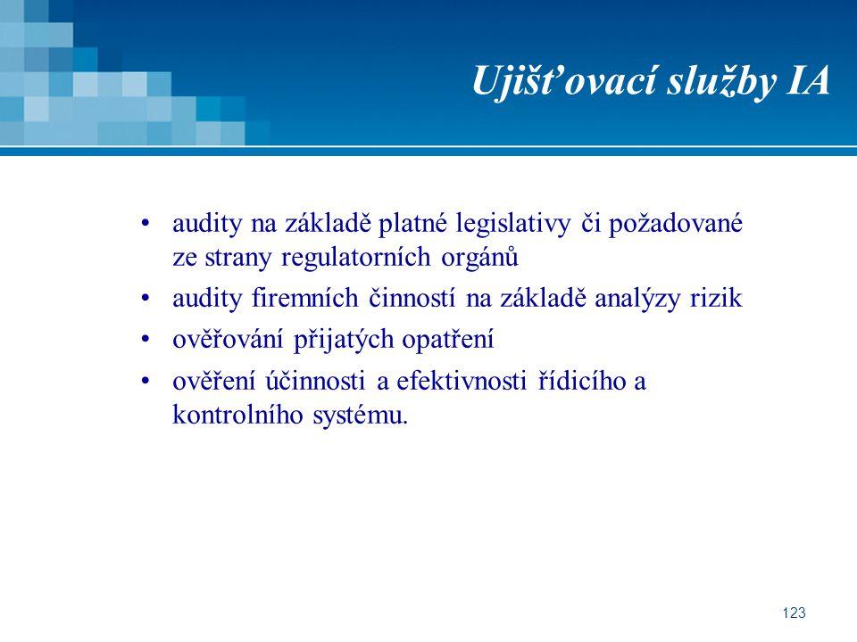 Ujišťovací služby IA audity na základě platné legislativy či požadované ze strany regulatorních orgánů.