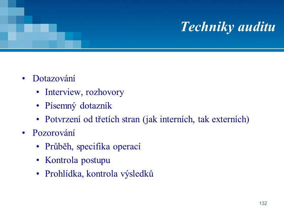 Techniky auditu Dotazování Interview, rozhovory Písemný dotazník