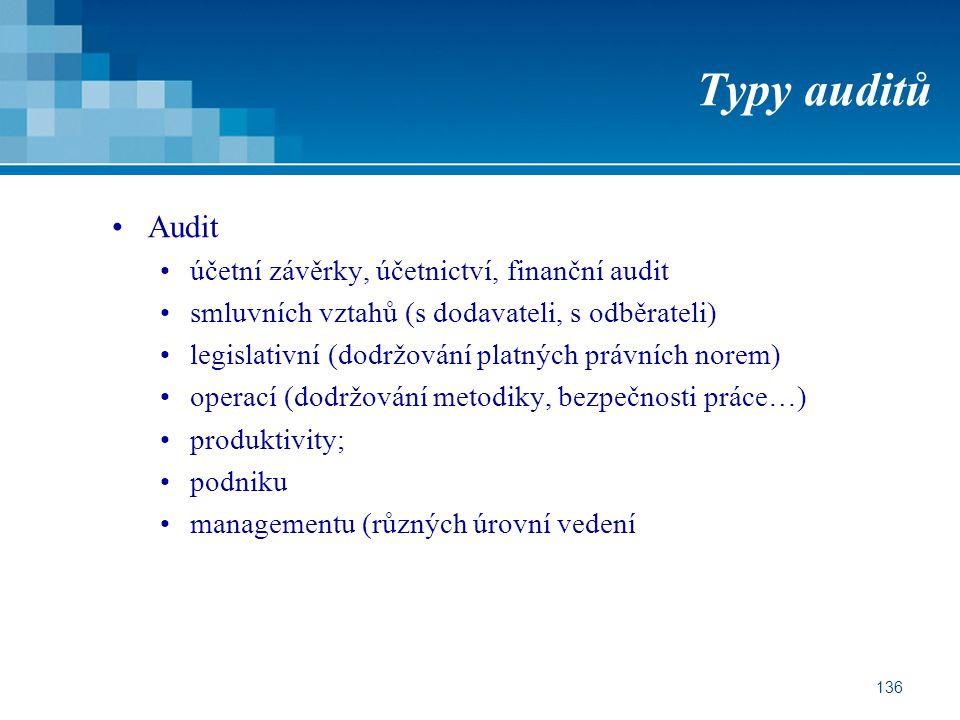 Typy auditů Audit účetní závěrky, účetnictví, finanční audit