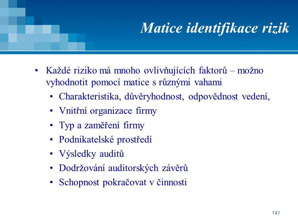 Matice identifikace rizik