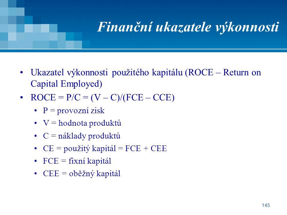 Finanční ukazatele výkonnosti