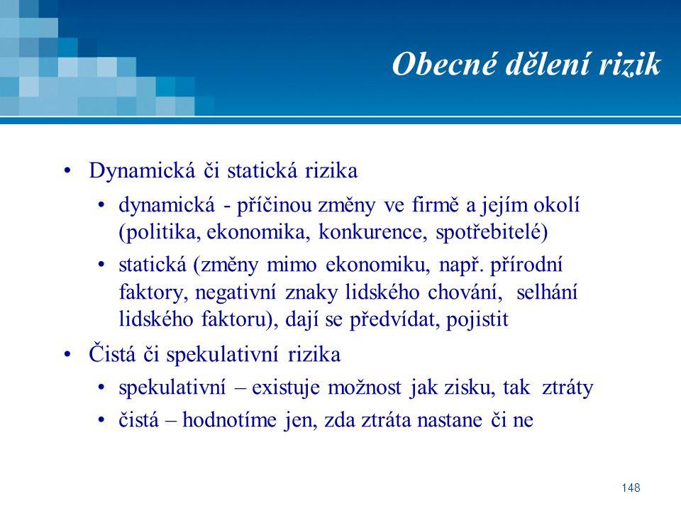 Obecné dělení rizik Dynamická či statická rizika