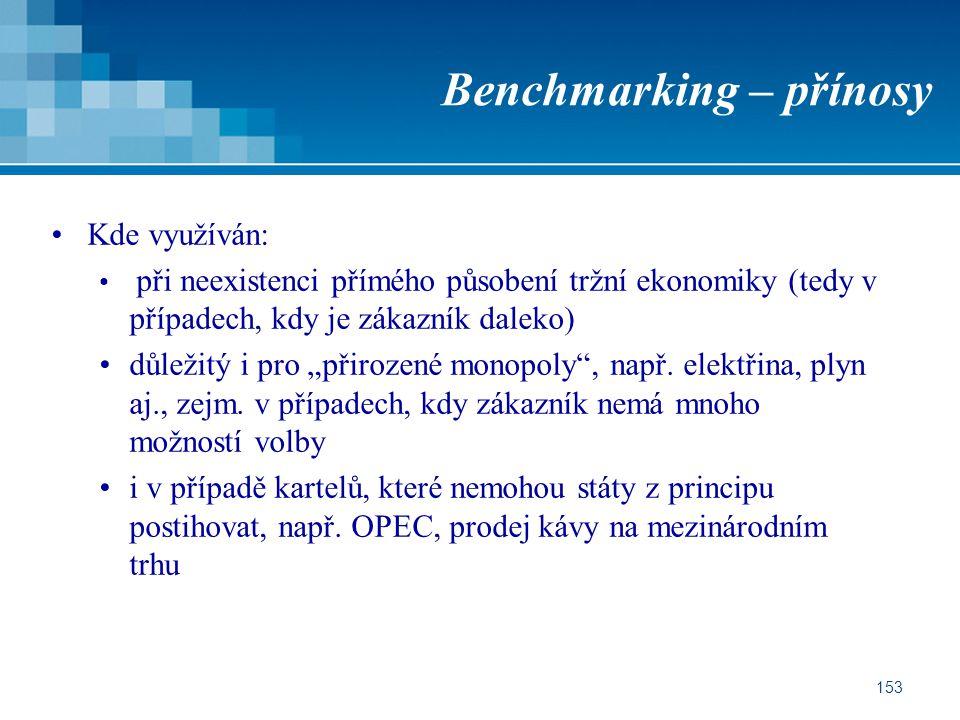 Benchmarking – přínosy
