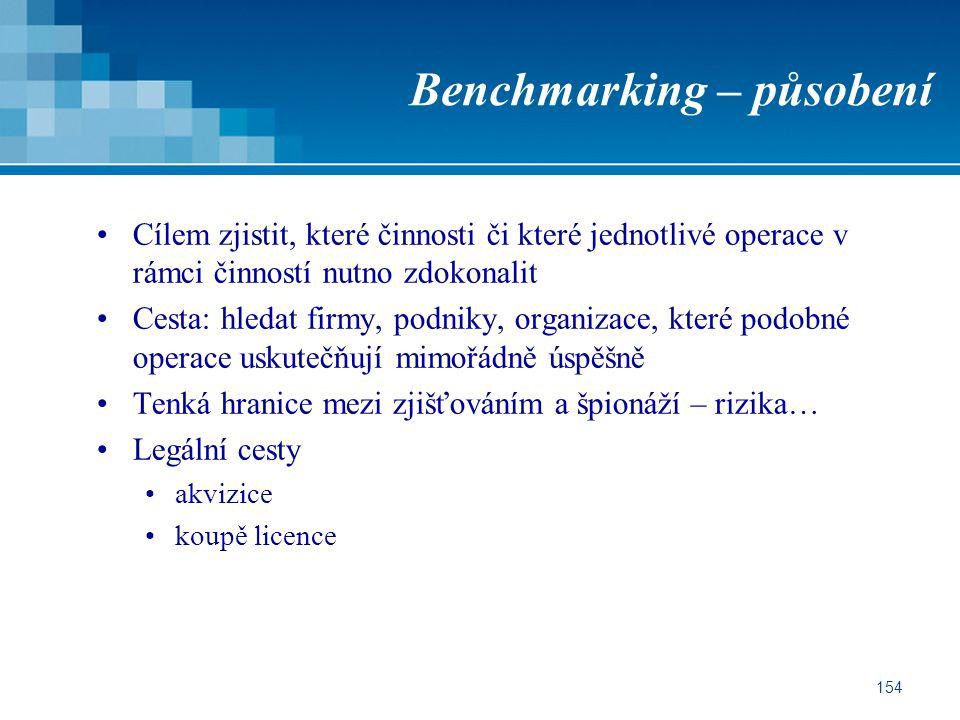 Benchmarking – působení