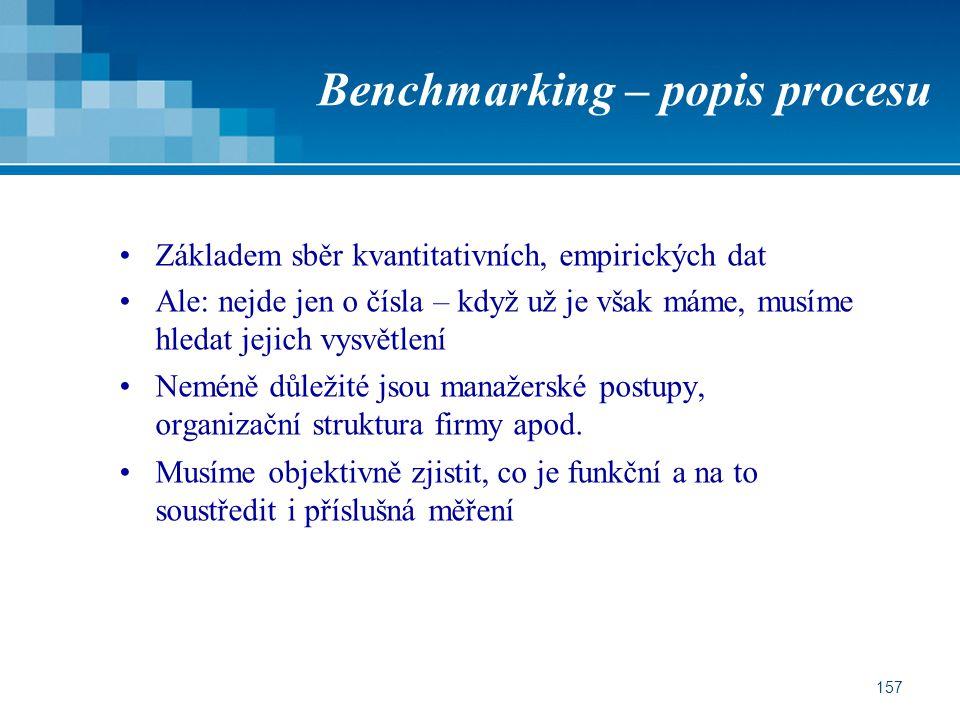 Benchmarking – popis procesu
