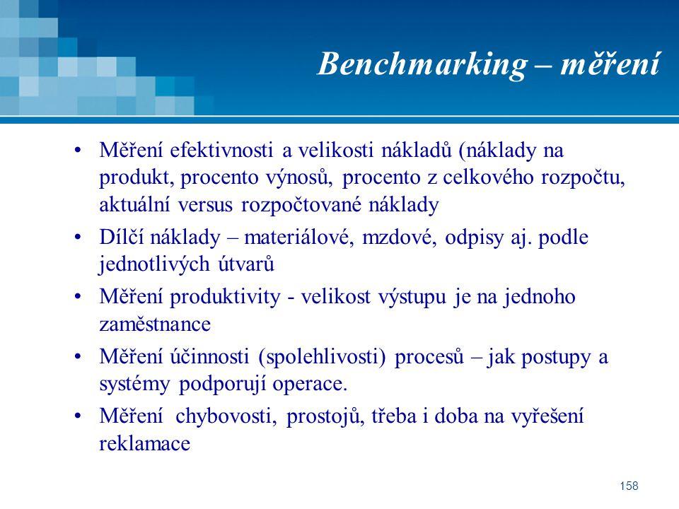 Benchmarking – měření