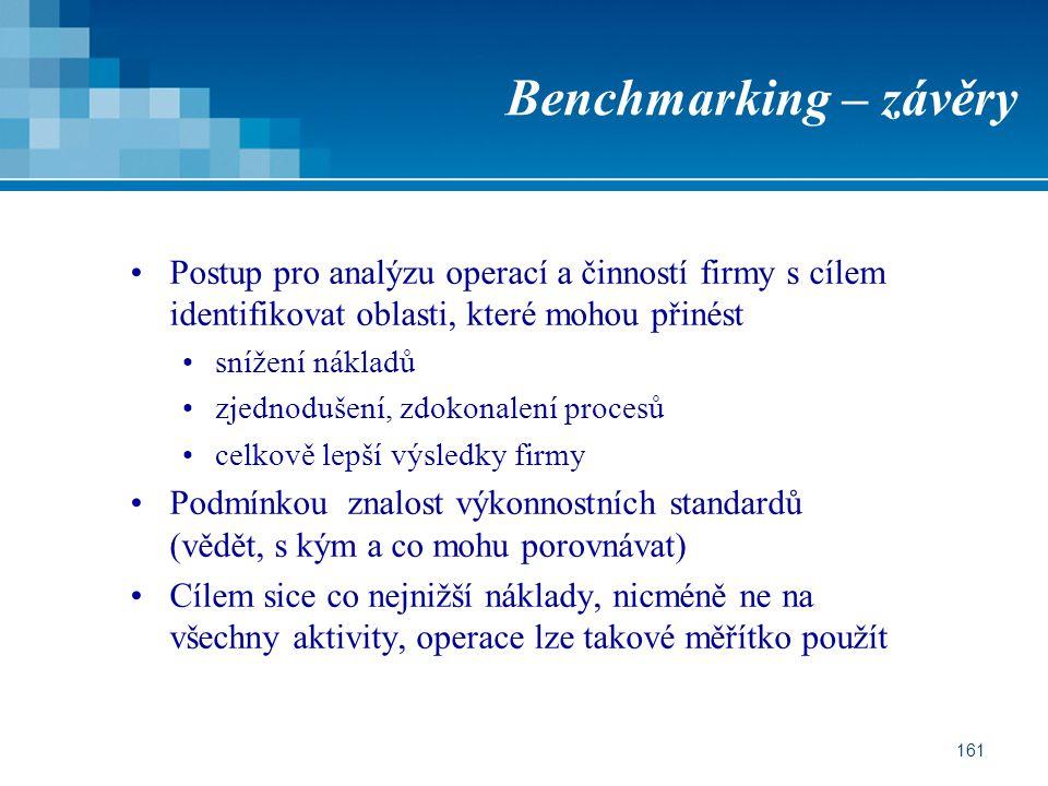 Benchmarking – závěry Postup pro analýzu operací a činností firmy s cílem identifikovat oblasti, které mohou přinést.