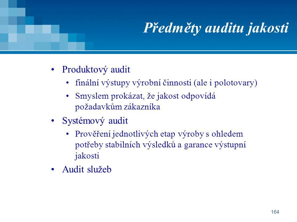 Předměty auditu jakosti