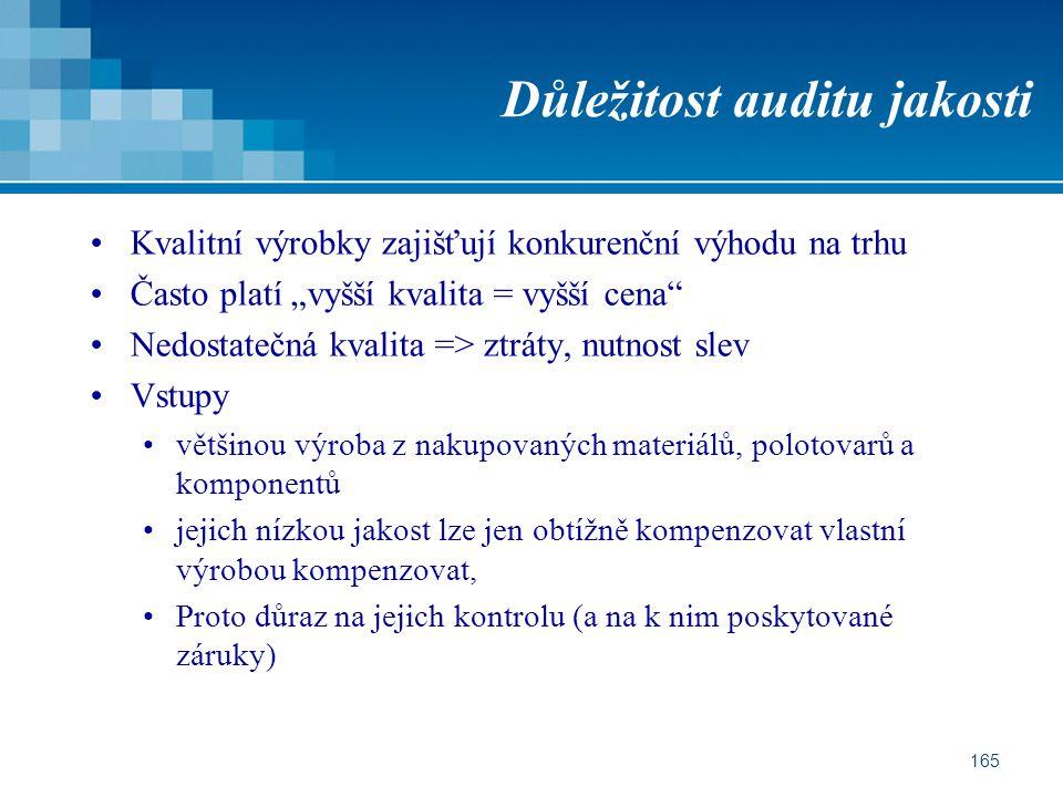 Důležitost auditu jakosti