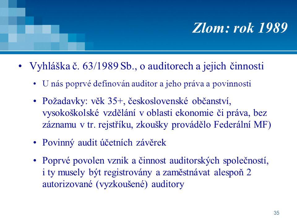 Zlom: rok 1989 Vyhláška č. 63/1989 Sb., o auditorech a jejich činnosti