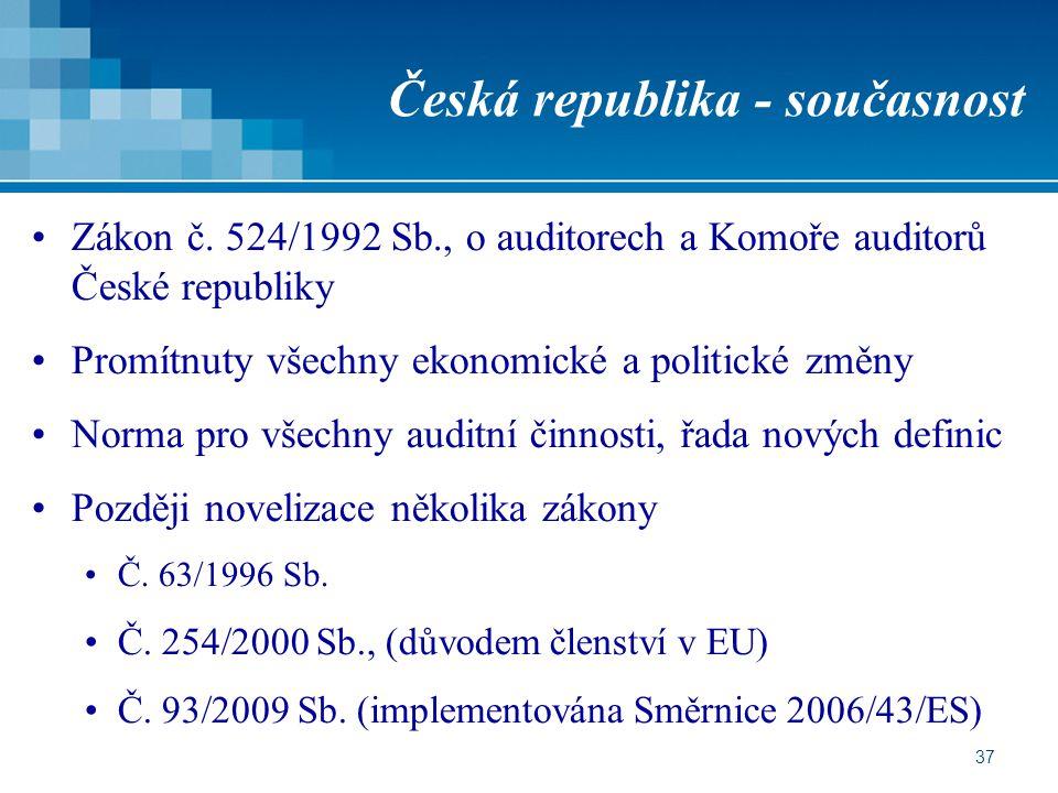 Česká republika - současnost