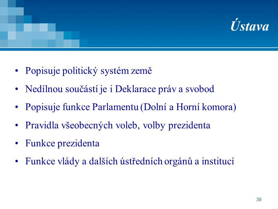 Ústava Popisuje politický systém země