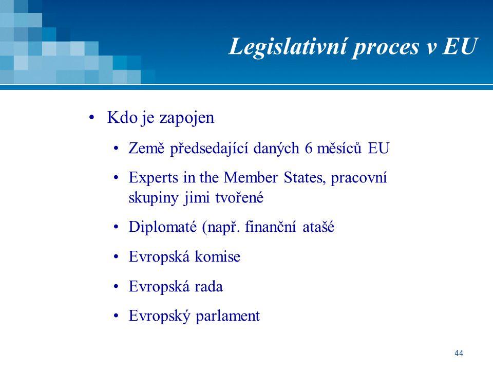 Legislativní proces v EU