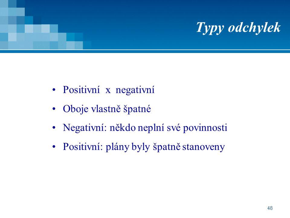 Typy odchylek Positivní x negativní Oboje vlastně špatné