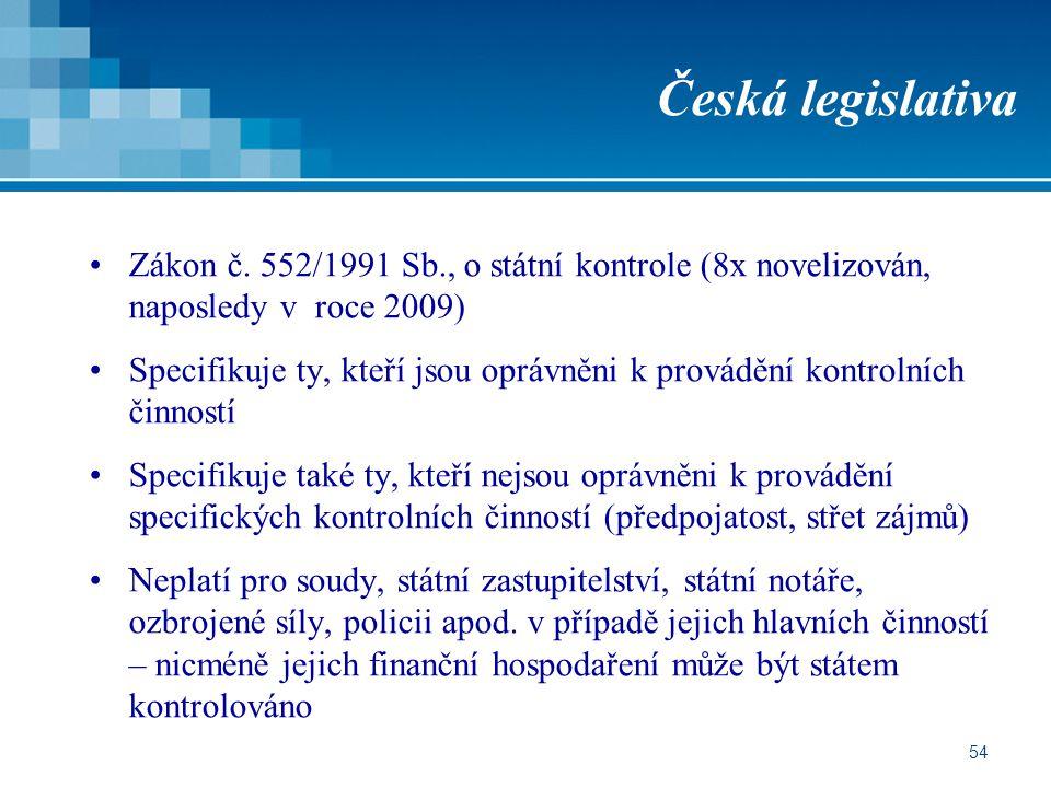 Česká legislativa Zákon č. 552/1991 Sb., o státní kontrole (8x novelizován, naposledy v roce 2009)