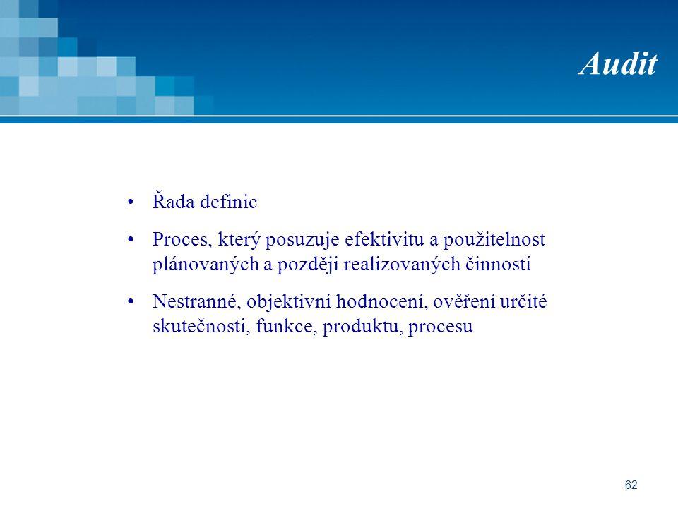 Audit Řada definic. Proces, který posuzuje efektivitu a použitelnost plánovaných a později realizovaných činností.