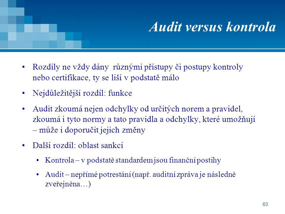 Audit versus kontrola Rozdíly ne vždy dány různými přístupy či postupy kontroly nebo certifikace, ty se liší v podstatě málo.