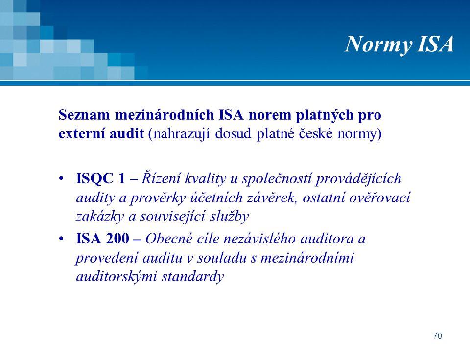 Normy ISA Seznam mezinárodních ISA norem platných pro externí audit (nahrazují dosud platné české normy)