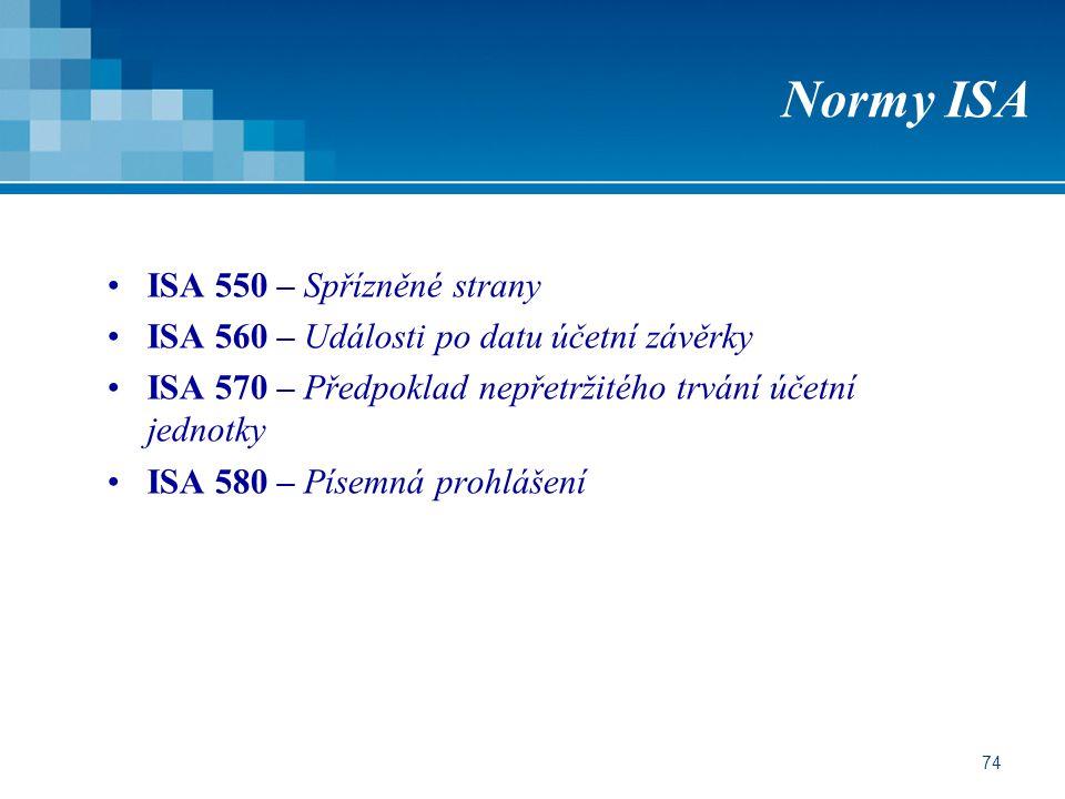 Normy ISA ISA 550 – Spřízněné strany