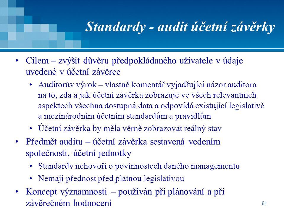 Standardy - audit účetní závěrky