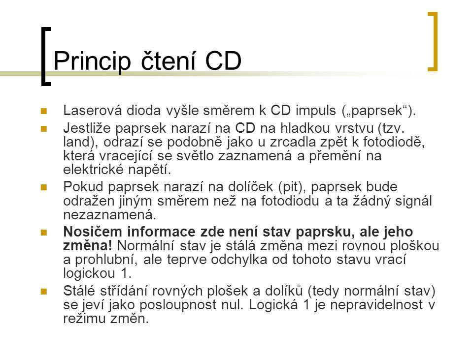 """Princip čtení CD Laserová dioda vyšle směrem k CD impuls (""""paprsek )."""