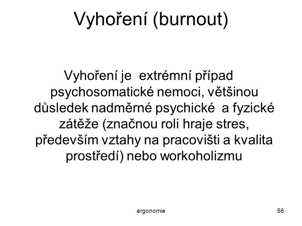 Vyhoření (burnout)