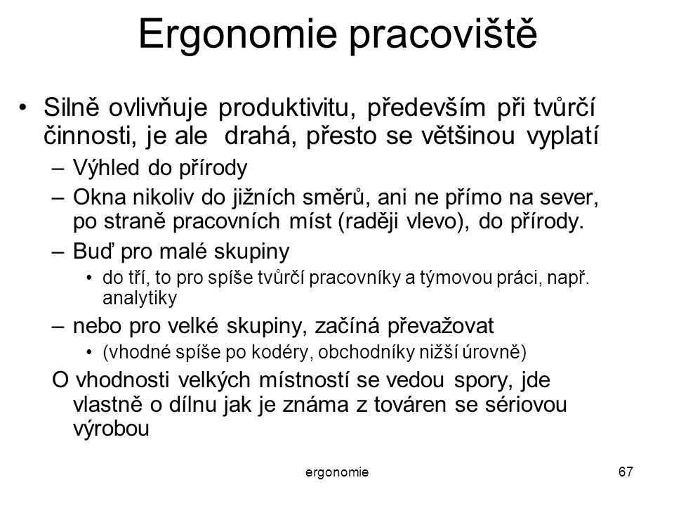 Ergonomie pracoviště Silně ovlivňuje produktivitu, především při tvůrčí činnosti, je ale drahá, přesto se většinou vyplatí.