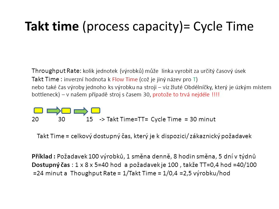 Takt time (process capacity)= Cycle Time