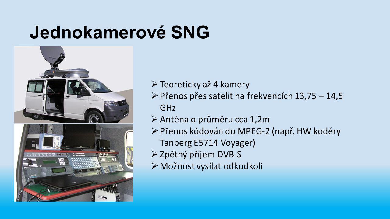 Jednokamerové SNG Teoreticky až 4 kamery