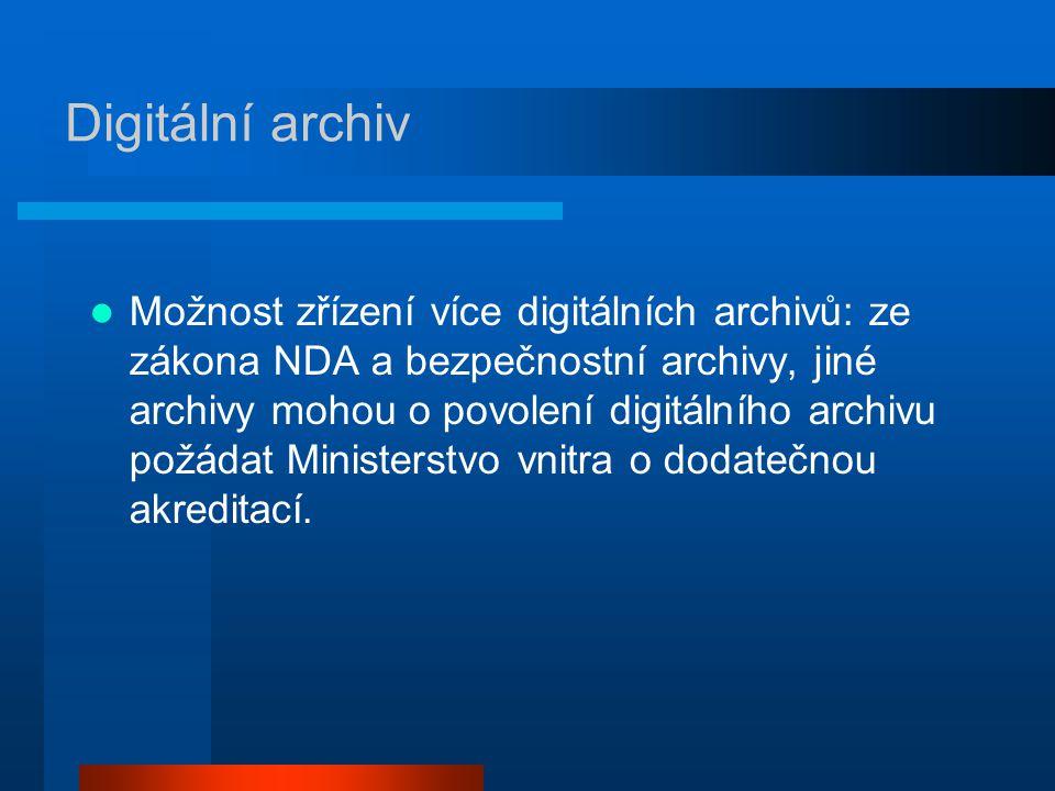 Digitální archiv