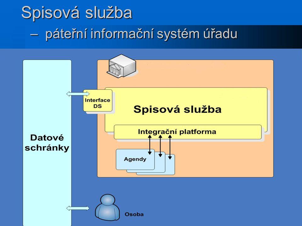 Spisová služba – páteřní informační systém úřadu