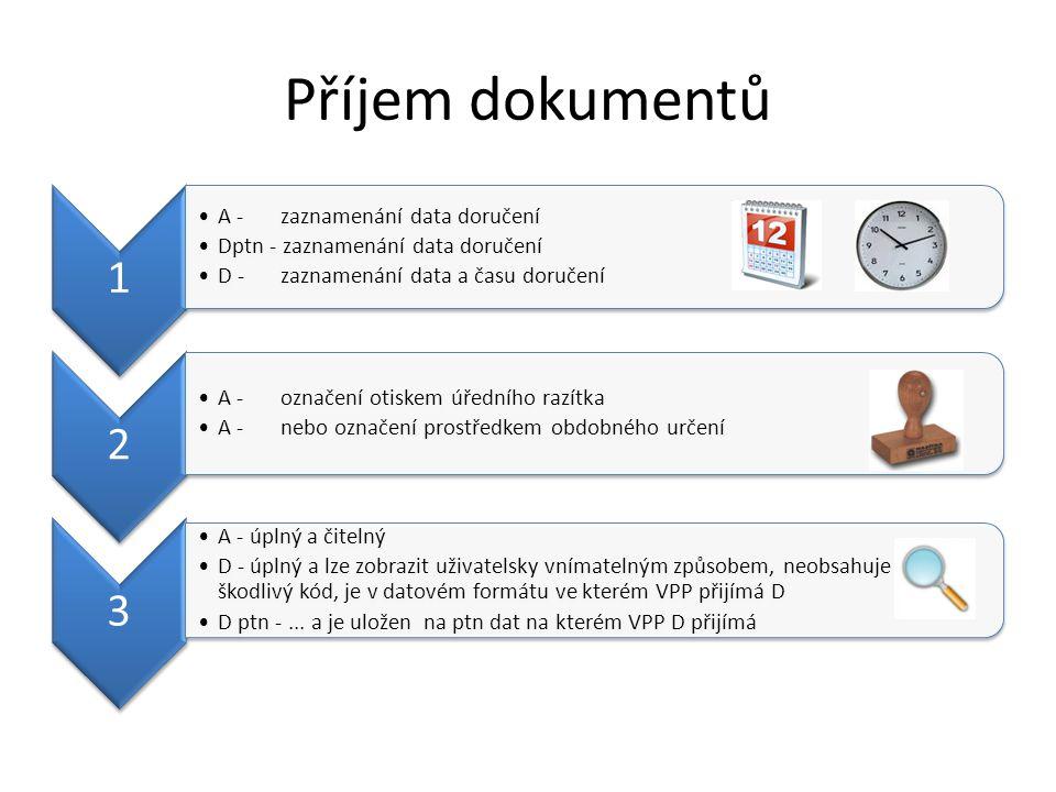 Příjem dokumentů 1 2 3 A - zaznamenání data doručení