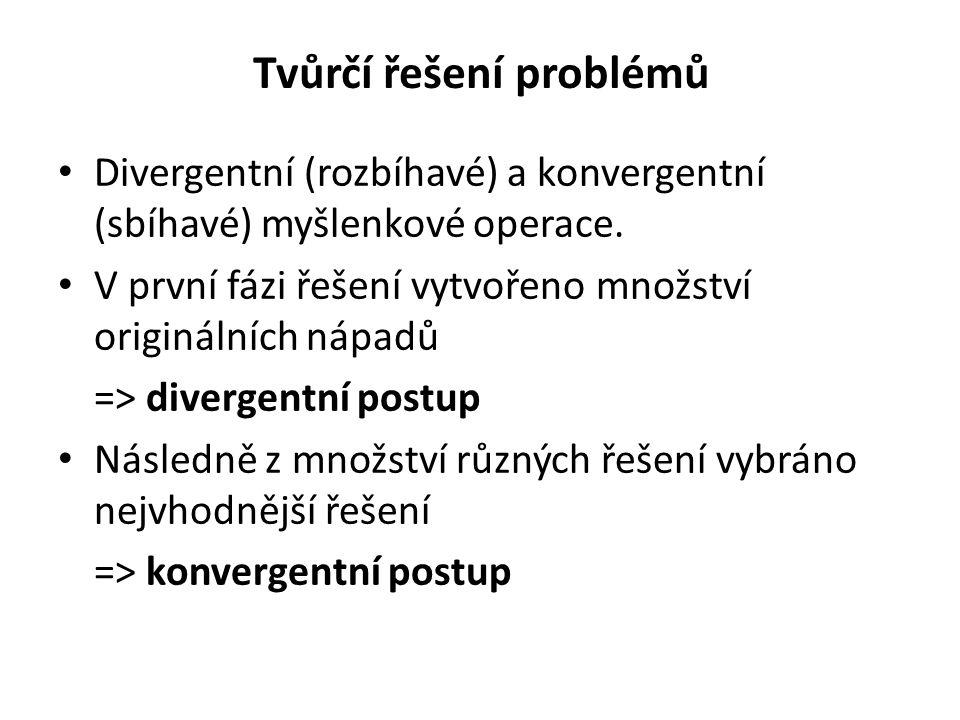 Tvůrčí řešení problémů