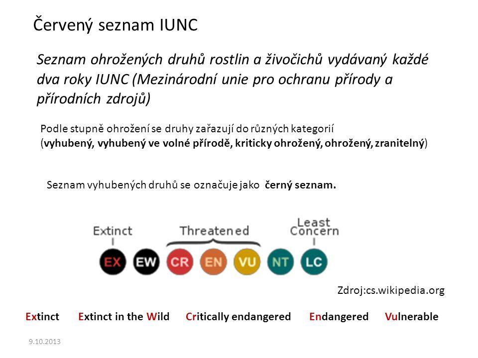 Červený seznam IUNC