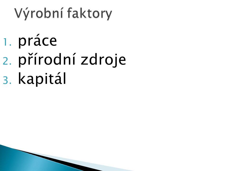Výrobní faktory práce přírodní zdroje kapitál