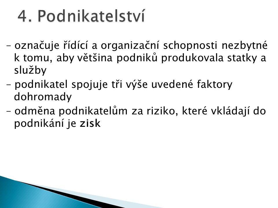 4. Podnikatelství