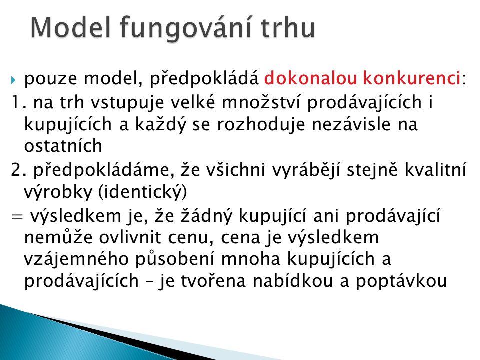 Model fungování trhu pouze model, předpokládá dokonalou konkurenci:
