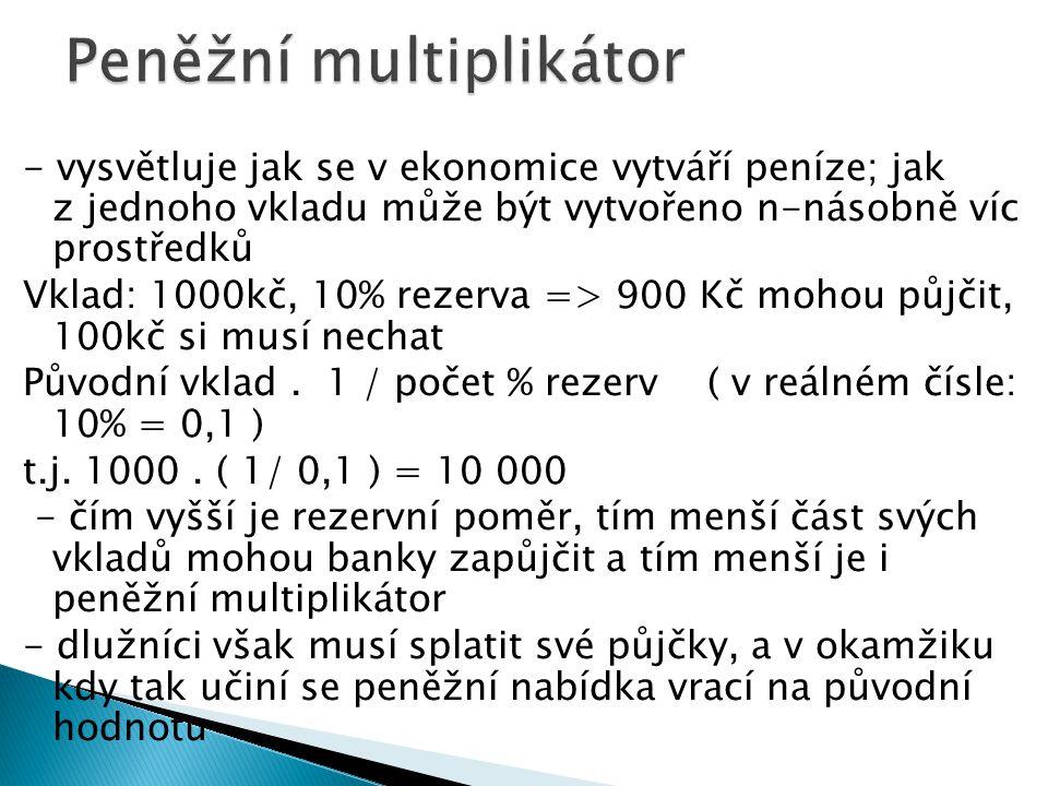 Peněžní multiplikátor